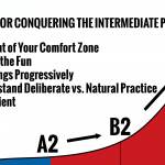 From B to C: Part II - 5 Strategies for Conquering the Intermediate Plateau